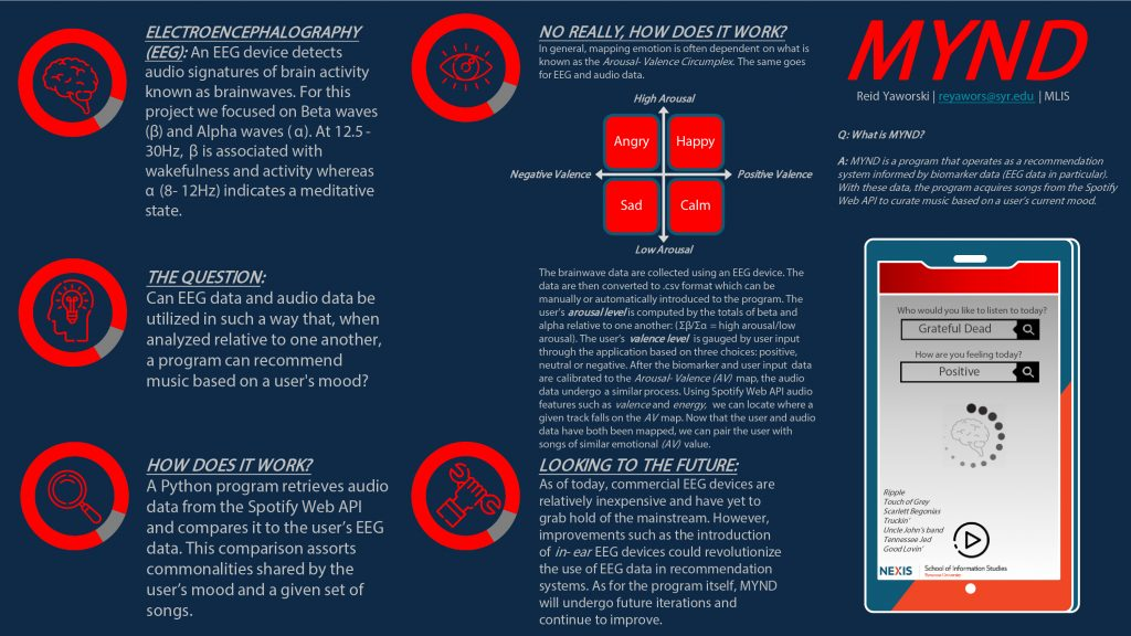 MYND project overview graphic
